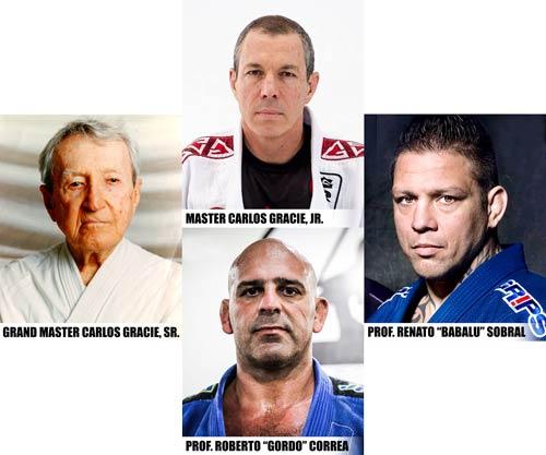 Brazilian Jiu-Jitsu Lineage